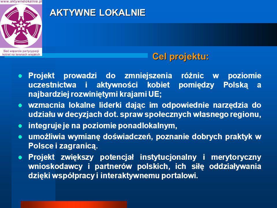 Cel projektu: Projekt prowadzi do zmniejszenia różnic w poziomie uczestnictwa i aktywności kobiet pomiędzy Polską a najbardziej rozwiniętymi krajami UE; wzmacnia lokalne liderki dając im odpowiednie narzędzia do udziału w decyzjach dot.