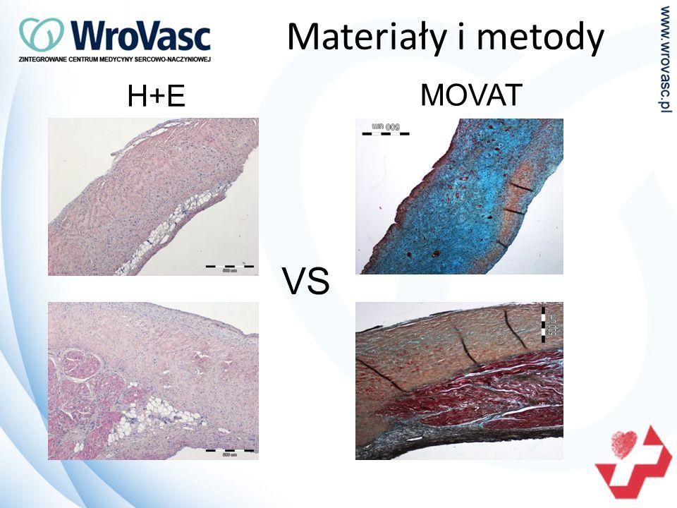 Materiały i metody VS H+E MOVAT