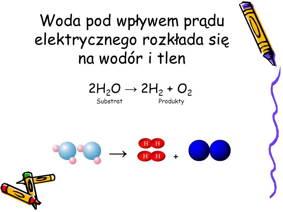 Woda pod wpływem prądu elektrycznego rozkłada się na wodór i tlen 2H 2 O 2H 2 + O 2 Substrat Produkty +
