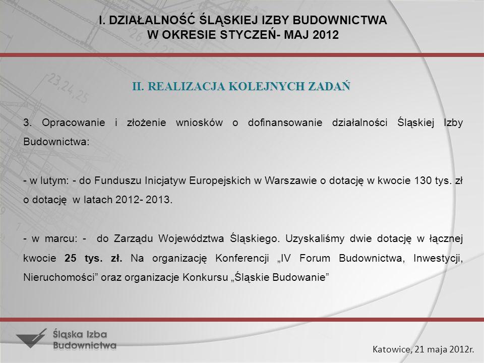 Katowice, 21 maja 2012r. 3. Opracowanie i złożenie wniosków o dofinansowanie działalności Śląskiej Izby Budownictwa: - w lutym: - do Funduszu Inicjaty