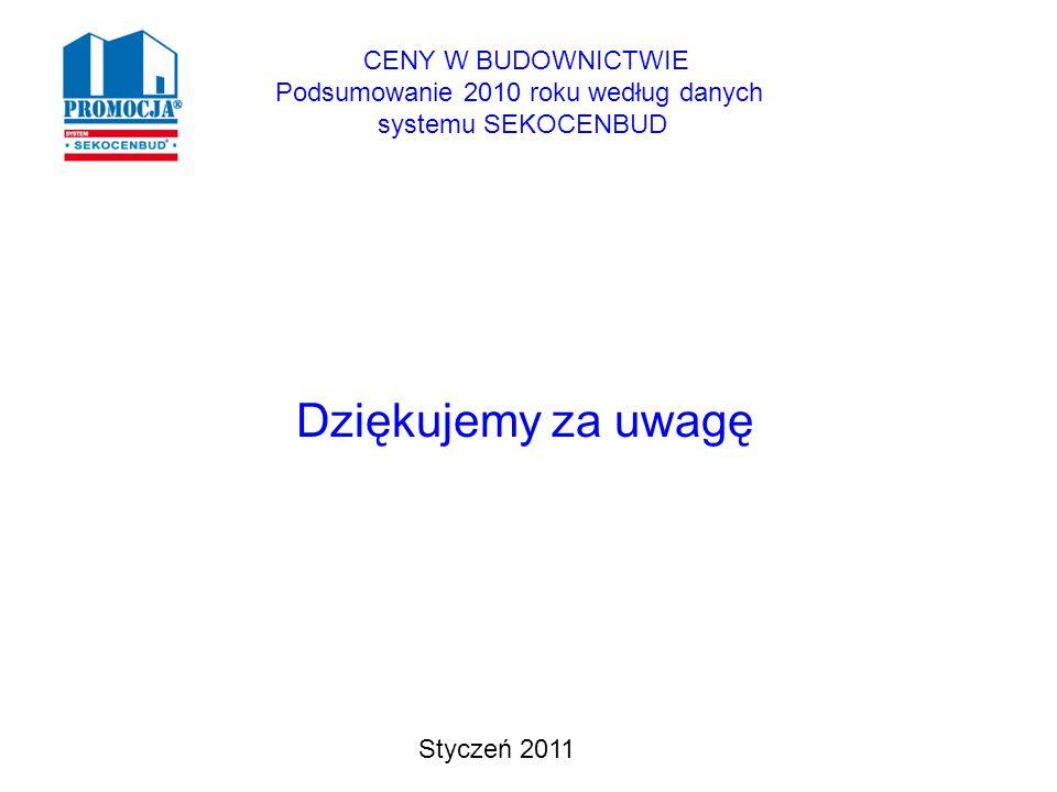 Dziękujemy za uwagę Styczeń 2011 CENY W BUDOWNICTWIE Podsumowanie 2010 roku według danych systemu SEKOCENBUD