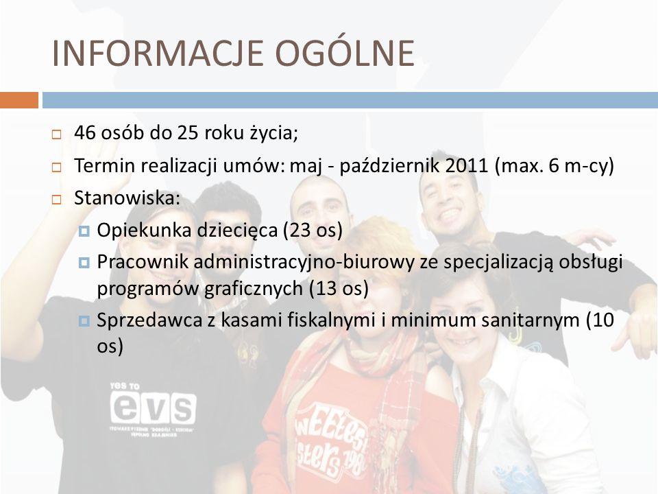 INFORMACJE OGÓLNE 46 osób do 25 roku życia; Termin realizacji umów: maj - październik 2011 (max. 6 m-cy) Stanowiska: Opiekunka dziecięca (23 os) Praco