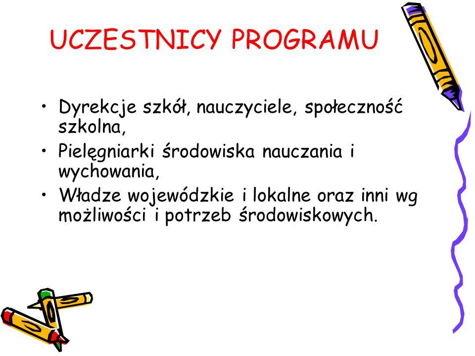 CZAS TRWANIA PROGRAMU VI edycja – rok szkolny 2011/2012 VII edycja – rok szkolny 2012/2013