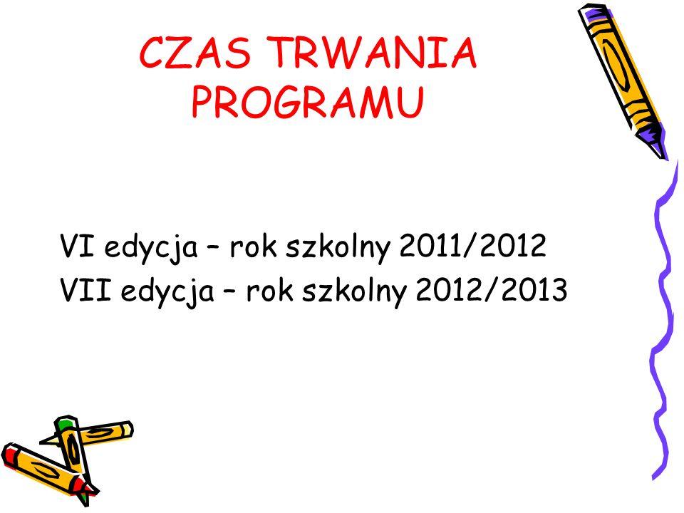 Przykłady tematyki projektów społecznych w ramach programu Trzymaj formę.