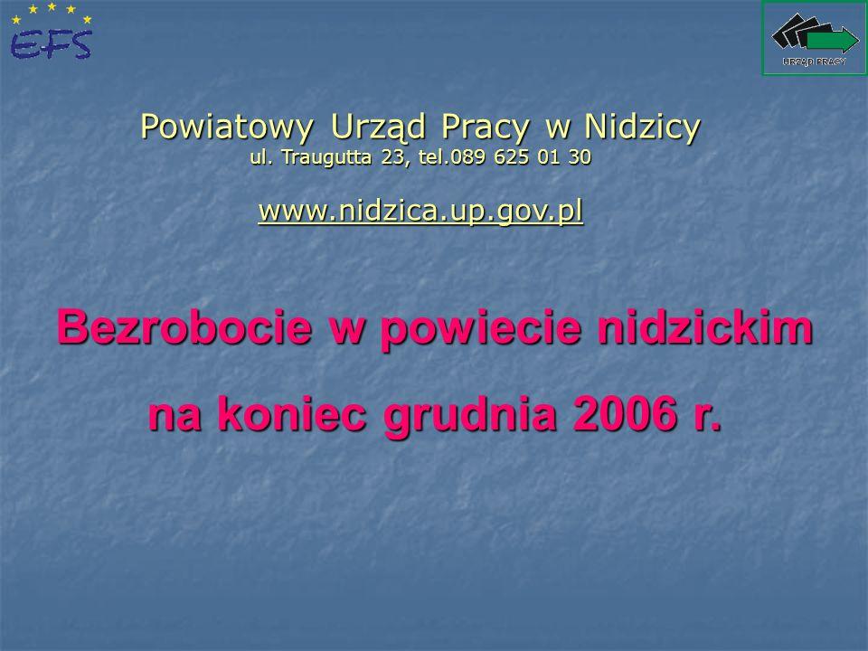 Powiatowy Urząd Pracy w Nidzicy ul. Traugutta 23, tel.089 625 01 30 www.nidzica.up.gov.pl Bezrobocie w powiecie nidzickim na koniec grudnia 2006 r.