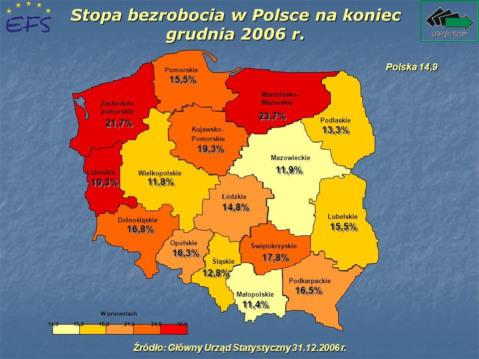 Stopa bezrobocia w Polsce na koniec grudnia 2006 r. Dolnośląskie Lubelskie Lubuskie Łódzkie Małopolskie Mazowieckie Opolskie Podkarpackie Podlaskie Po