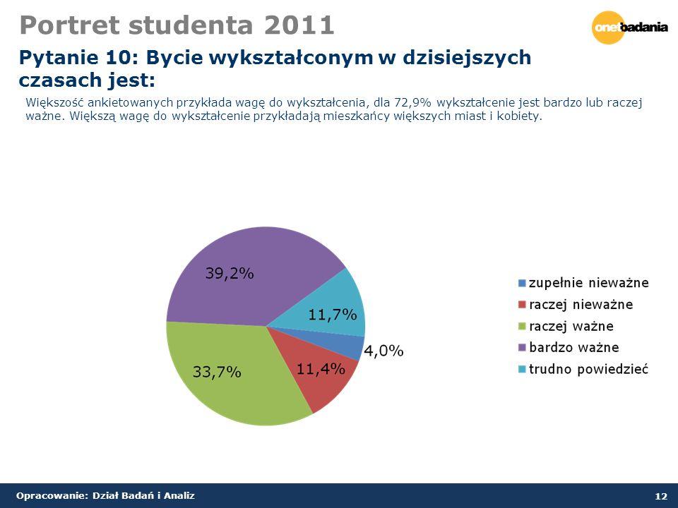 Opracowanie: Dział Badań i Analiz 12 Portret studenta 2011 Pytanie 10: Bycie wykształconym w dzisiejszych czasach jest: Większość ankietowanych przykłada wagę do wykształcenia, dla 72,9% wykształcenie jest bardzo lub raczej ważne.