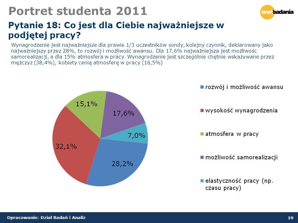 Opracowanie: Dział Badań i Analiz 19 Portret studenta 2011 Pytanie 18: Co jest dla Ciebie najważniejsze w podjętej pracy.
