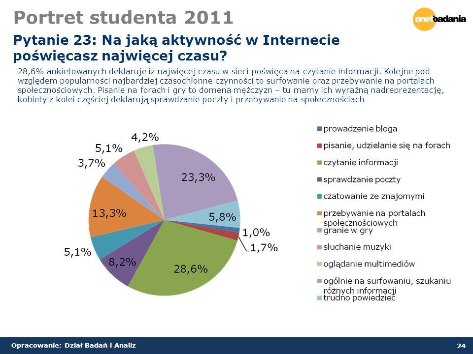 Opracowanie: Dział Badań i Analiz 24 Portret studenta 2011 Pytanie 23: Na jaką aktywność w Internecie poświęcasz najwięcej czasu.