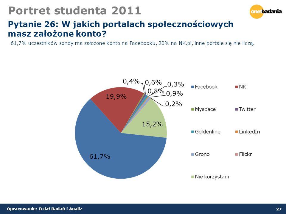 Opracowanie: Dział Badań i Analiz 27 Portret studenta 2011 Pytanie 26: W jakich portalach społecznościowych masz założone konto.