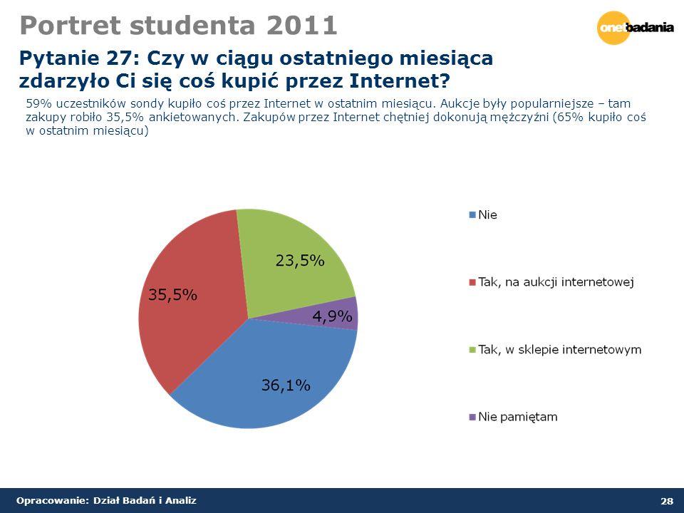 Opracowanie: Dział Badań i Analiz 28 Portret studenta 2011 Pytanie 27: Czy w ciągu ostatniego miesiąca zdarzyło Ci się coś kupić przez Internet.