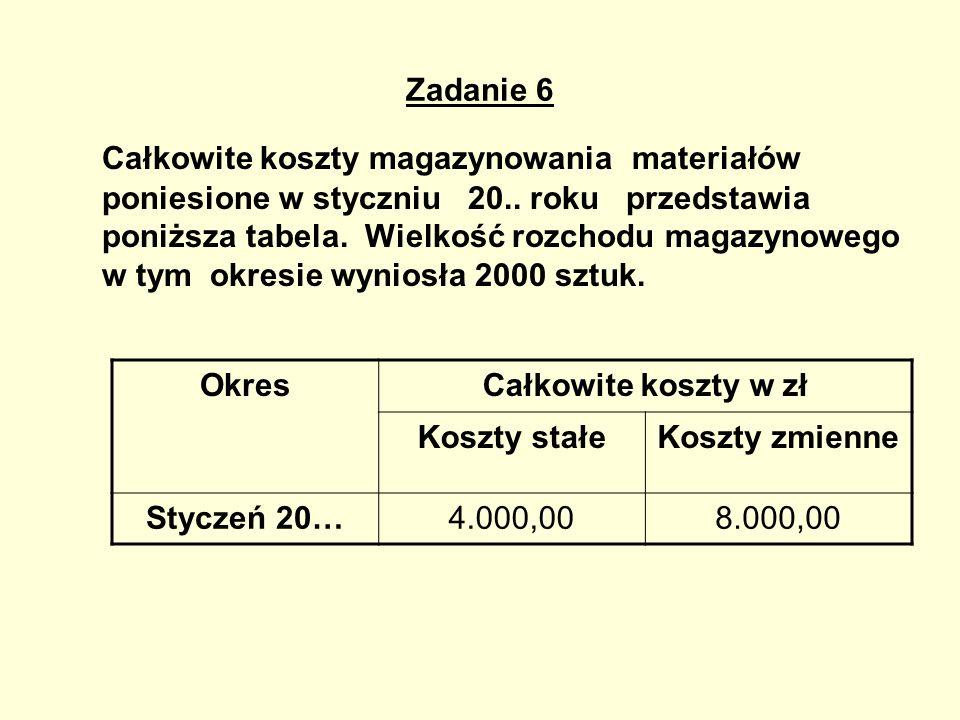 Zadanie 6 Całkowite koszty magazynowania materiałów poniesione w styczniu 20.. roku przedstawia poniższa tabela. Wielkość rozchodu magazynowego w tym