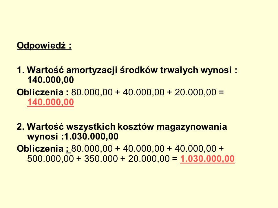 Odpowiedź : 1. Wartość amortyzacji środków trwałych wynosi : 140.000,00 Obliczenia : 80.000,00 + 40.000,00 + 20.000,00 = 140.000,00 2. Wartość wszystk