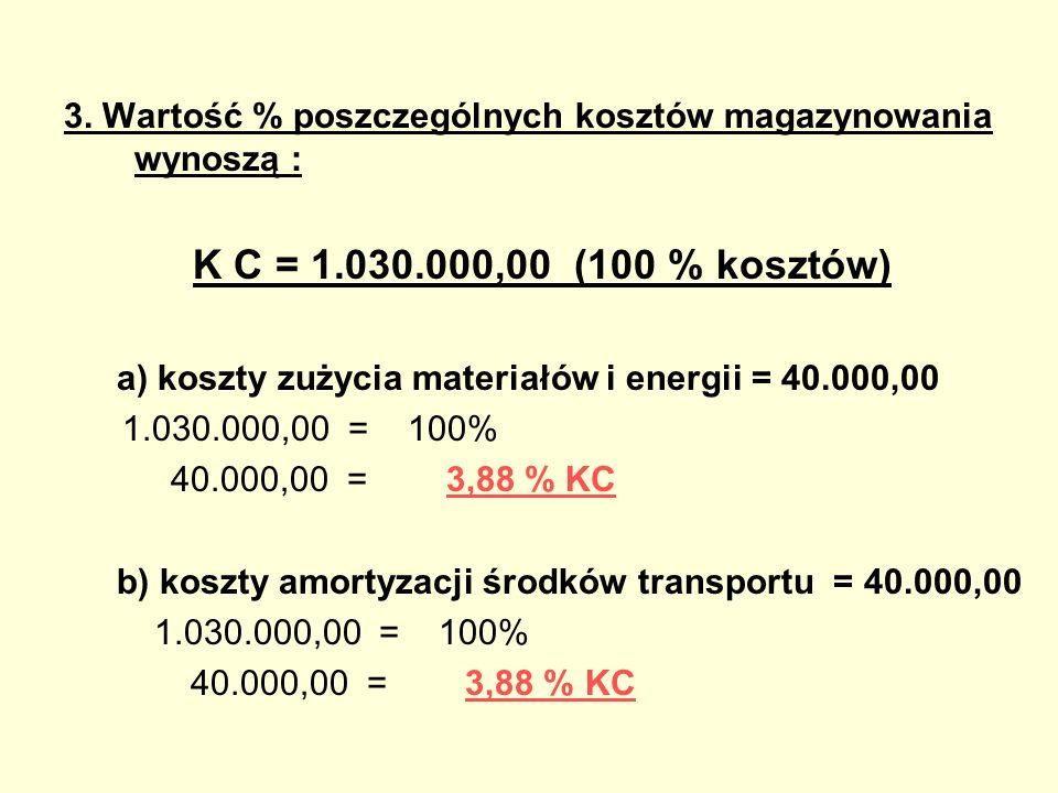 3. Wartość % poszczególnych kosztów magazynowania wynoszą : K C = 1.030.000,00 (100 % kosztów) a) koszty zużycia materiałów i energii = 40.000,00 1.03