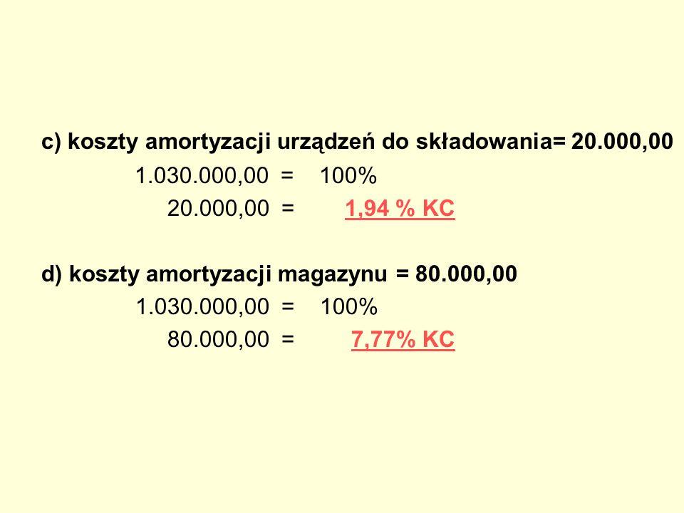 c) koszty amortyzacji urządzeń do składowania= 20.000,00 1.030.000,00 = 100% 20.000,00 = 1,94 % KC d) koszty amortyzacji magazynu = 80.000,00 1.030.00