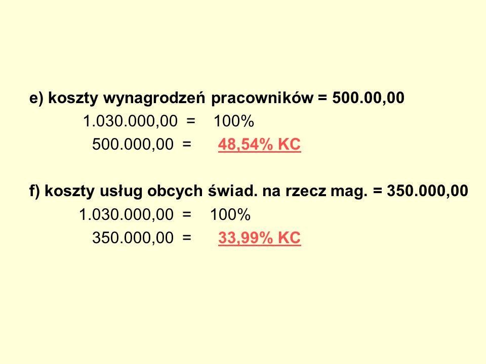 e) koszty wynagrodzeń pracowników = 500.00,00 1.030.000,00 = 100% 500.000,00 = 48,54% KC f) koszty usług obcych świad. na rzecz mag. = 350.000,00 1.03