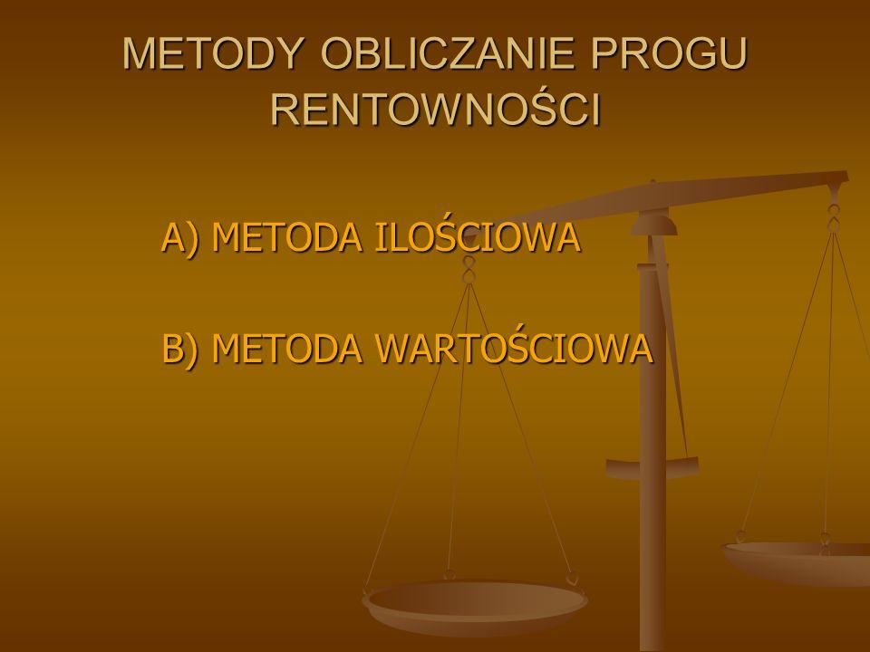 METODY OBLICZANIE PROGU RENTOWNOŚCI A) METODA ILOŚCIOWA A) METODA ILOŚCIOWA B) METODA WARTOŚCIOWA B) METODA WARTOŚCIOWA