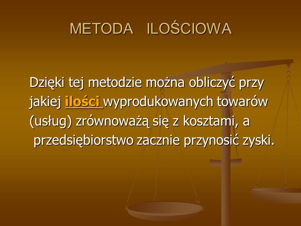 METODA ILOŚCIOWA Dzięki tej metodzie można obliczyć przy jakiej ilości wyprodukowanych towarów (usług) zrównoważą się z kosztami, a przedsiębiorstwo z