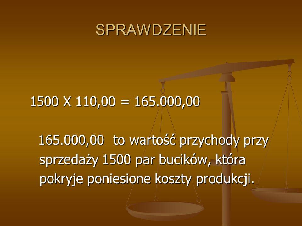 SPRAWDZENIE 1500 X 110,00 = 165.000,00 165.000,00 to wartość przychody przy 165.000,00 to wartość przychody przy sprzedaży 1500 par bucików, która spr