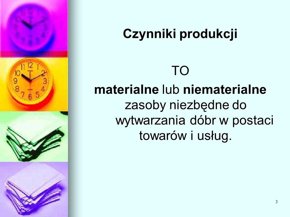 3 Czynniki produkcji TO materialne lub niematerialne zasoby niezbędne do wytwarzania dóbr w postaci towarów i usług.