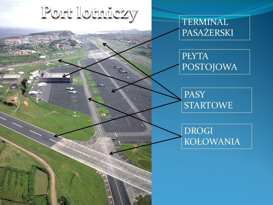 Port lotniczy PASY STARTOWE DROGI KOŁOWANIA PŁYTA POSTOJOWA TERMINAL PASAŻERSKI