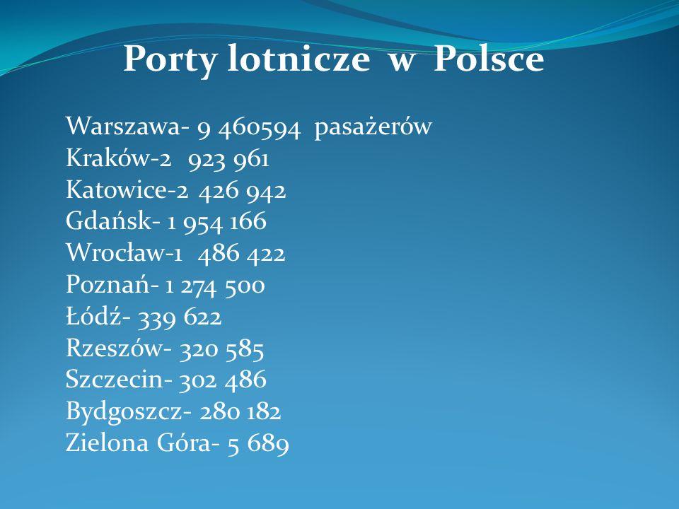 Porty lotnicze w Polsce Warszawa- 9 460594 pasażerów Kraków-2 923 961 Katowice-2 426 942 Gdańsk- 1 954 166 Wrocław-1 486 422 Poznań- 1 274 500 Łódź- 3