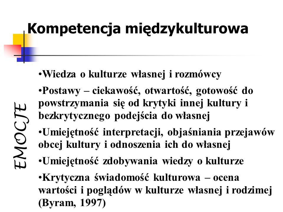 Kompetencja międzykulturowa Wiedza o kulturze własnej i rozmówcy Postawy – ciekawość, otwartość, gotowość do powstrzymania się od krytyki innej kultur