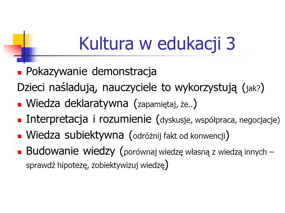Kultura w edukacji 3 Pokazywanie demonstracja Dzieci naśladują, nauczyciele to wykorzystują ( jak? ) Wiedza deklaratywna ( zapamiętaj, że.. ) Interpre
