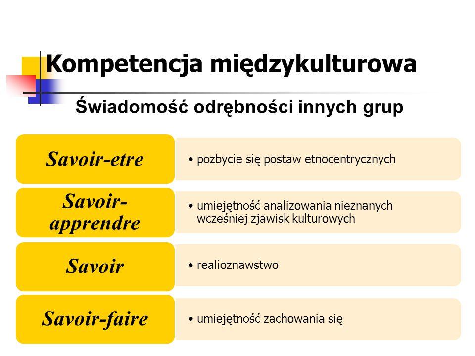 Kompetencja międzykulturowa Świadomość odrębności innych grup pozbycie się postaw etnocentrycznych Savoir-etre umiejętność analizowania nieznanych wcz