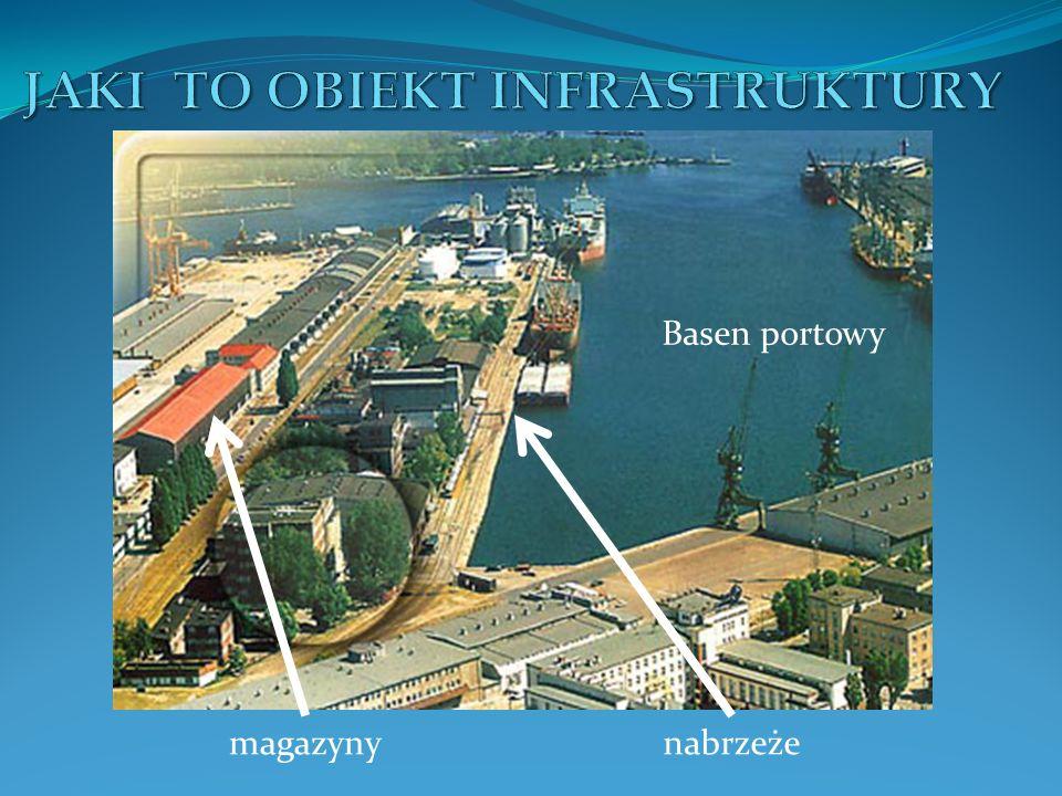 Basen portowy magazynynabrzeże