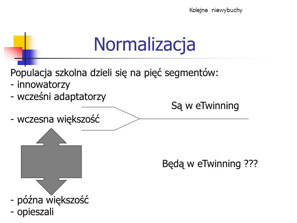 Normalizacja Populacja szkolna dzieli się na pięć segmentów: - innowatorzy - wcześni adaptatorzy - wczesna większość - późna większość - opieszali Są w eTwinning Będą w eTwinning ??.