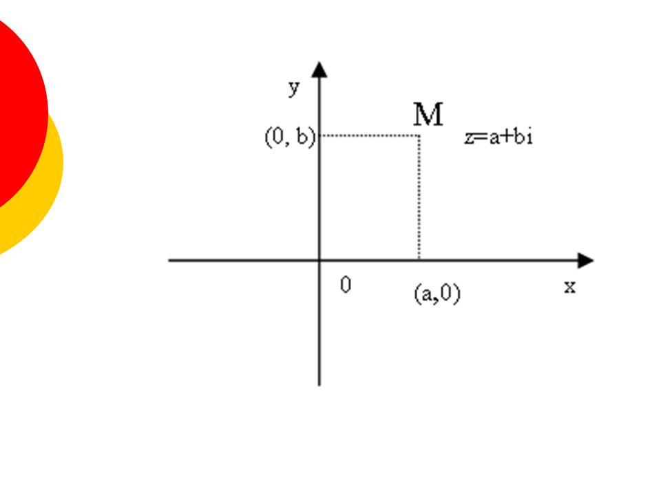Działania na liczbach zespolonych Modułem liczby z=a+bi nazywamy liczbę: