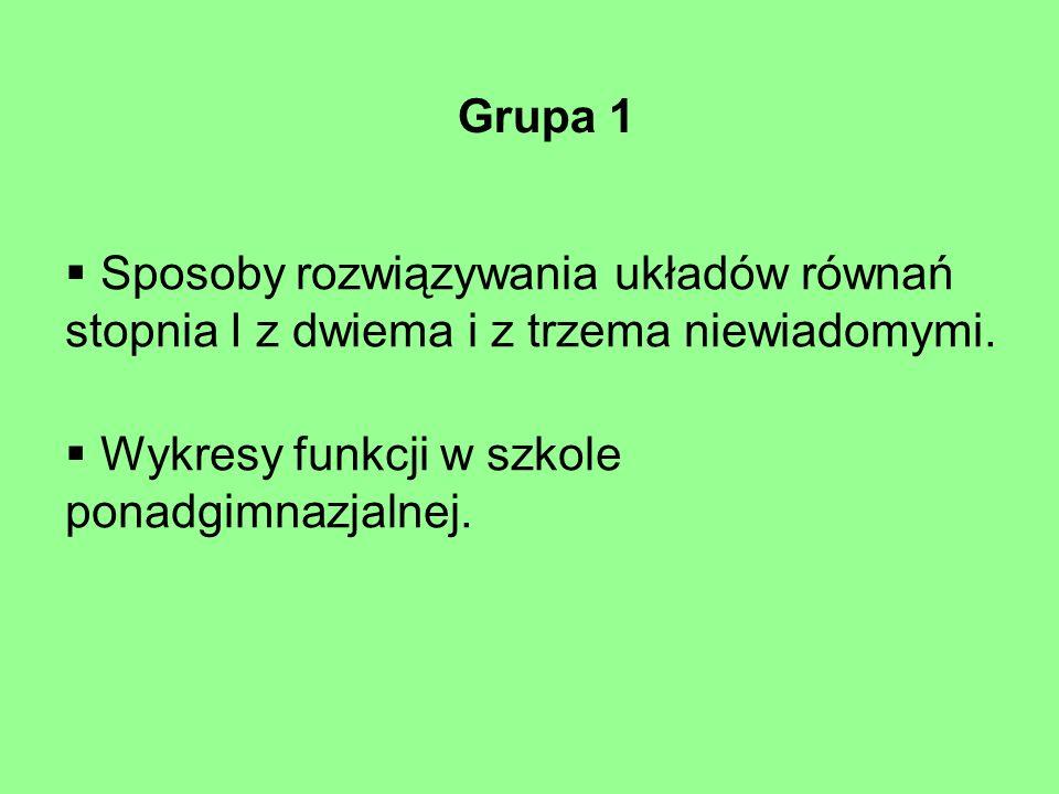 Grupa 1 Sposoby rozwiązywania układów równań stopnia I z dwiema i z trzema niewiadomymi. Wykresy funkcji w szkole ponadgimnazjalnej.