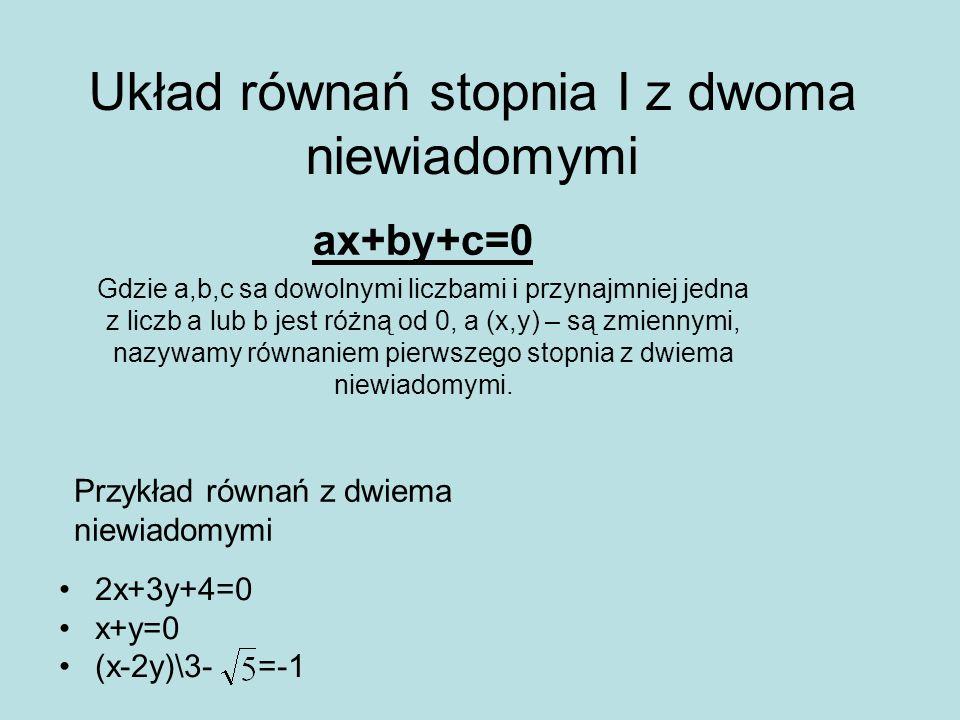 Każdą parę liczb (m,n), która spełnia równanie pierwszego stopnia z dwiema niewiadomymi (to znaczy, która podstawiona do równania m za x oraz n za y daje równość prawdziwą) nazywamy rozwiązaniem tego równania.