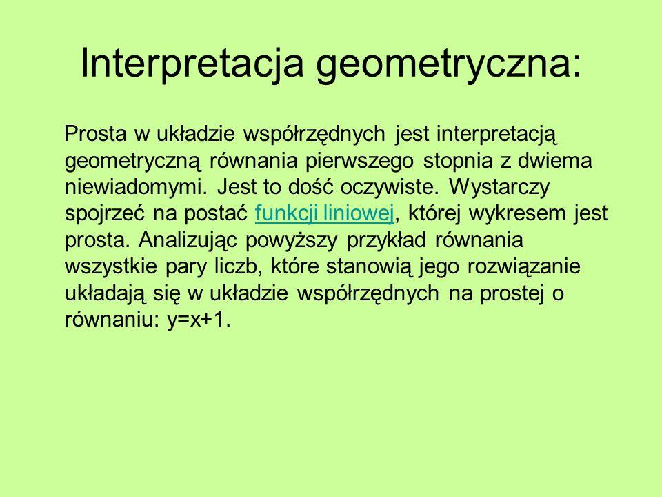 Interpretacja geometryczna: Prosta w układzie współrzędnych jest interpretacją geometryczną równania pierwszego stopnia z dwiema niewiadomymi.