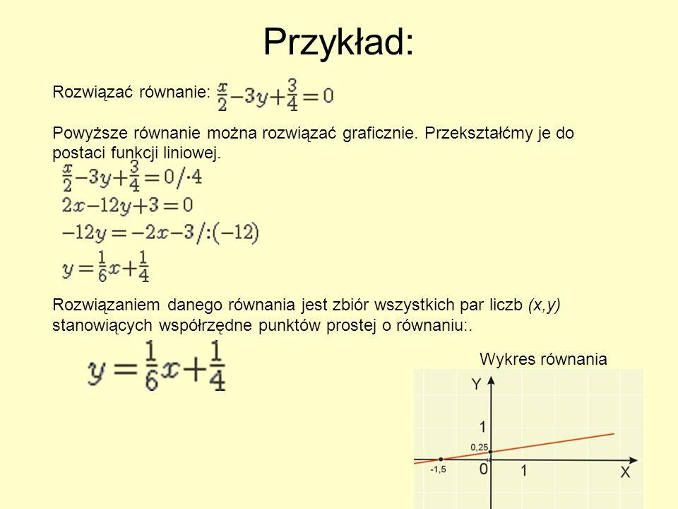 Rozwiązać równanie:.Powyższe równanie można rozwiązać graficznie.