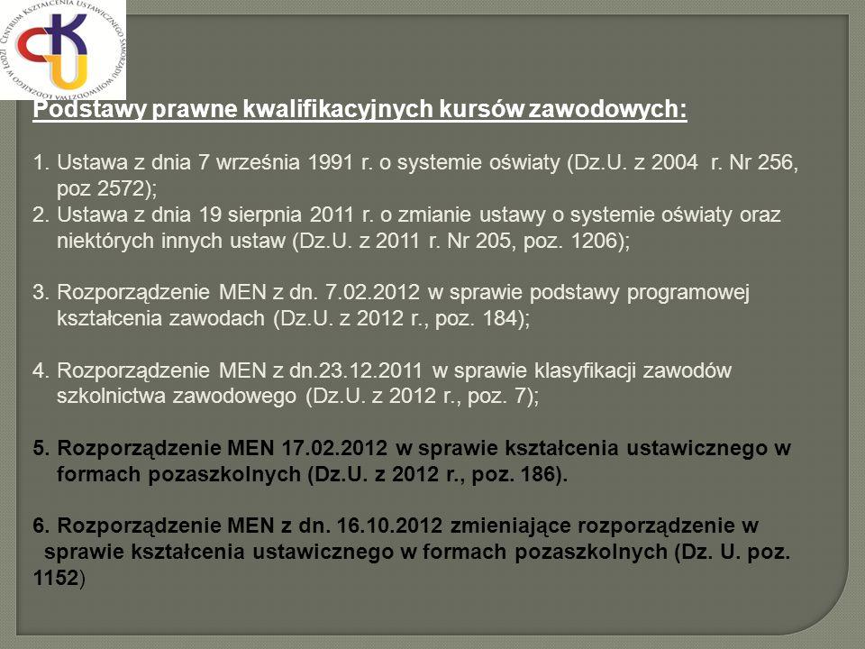 www.koweziu.edu.pl www.koweziu.edu.pl – strefa ucznia www.koweziu.edu.pl www.men.gov.pl – Vademecum kształcenia zawodowego i ustawicznego www.men.gov.pl www.komisja.pl