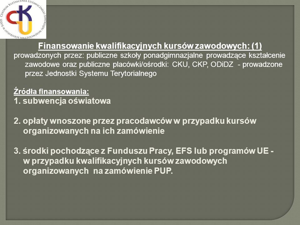 Finansowanie kwalifikacyjnych kursów zawodowych: (1) prowadzonych przez: publiczne szkoły ponadgimnazjalne prowadzące kształcenie zawodowe oraz public