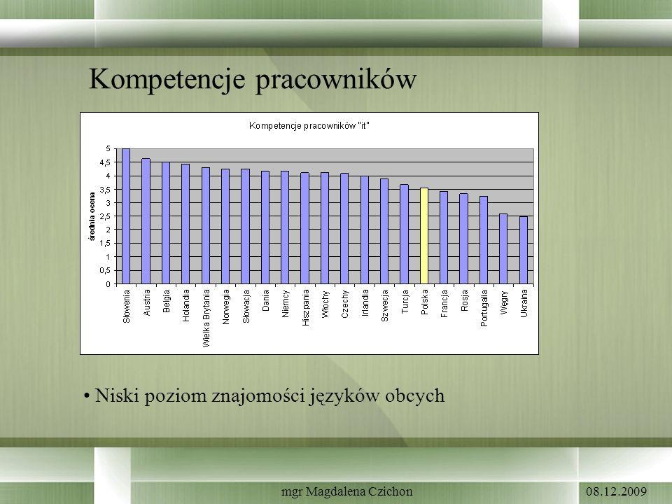 08.12.2009mgr Magdalena Czichon Kompetencje pracowników Niski poziom znajomości języków obcych