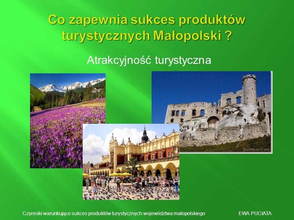 Atrakcyjność turystyczna Czynniki warunkujące sukces produktów turystycznych województwa małopolskiego EWA PUCIATA
