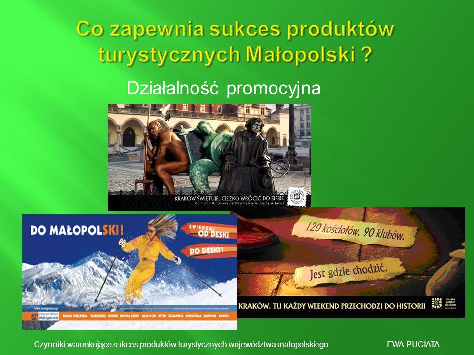 Działalność promocyjna Czynniki warunkujące sukces produktów turystycznych województwa małopolskiego EWA PUCIATA