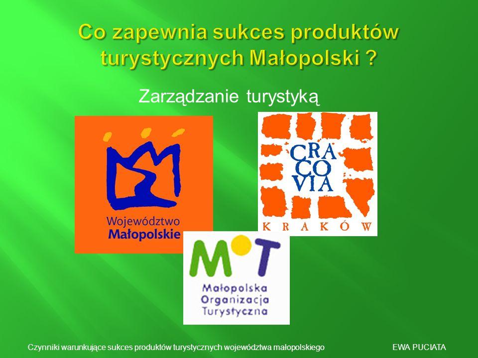 Zarządzanie turystyką Czynniki warunkujące sukces produktów turystycznych województwa małopolskiego EWA PUCIATA
