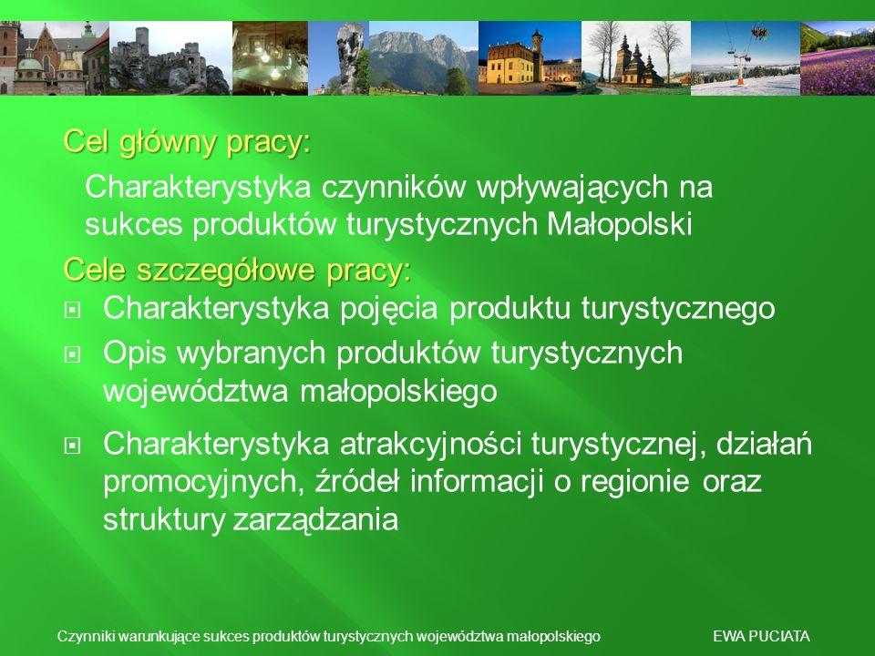 Cel główny pracy: Charakterystyka czynników wpływających na sukces produktów turystycznych Małopolski Cele szczegółowe pracy: Charakterystyka pojęcia