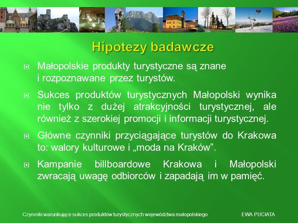 Małopolskie produkty turystyczne są znane i rozpoznawane przez turystów. Sukces produktów turystycznych Małopolski wynika nie tylko z dużej atrakcyjno