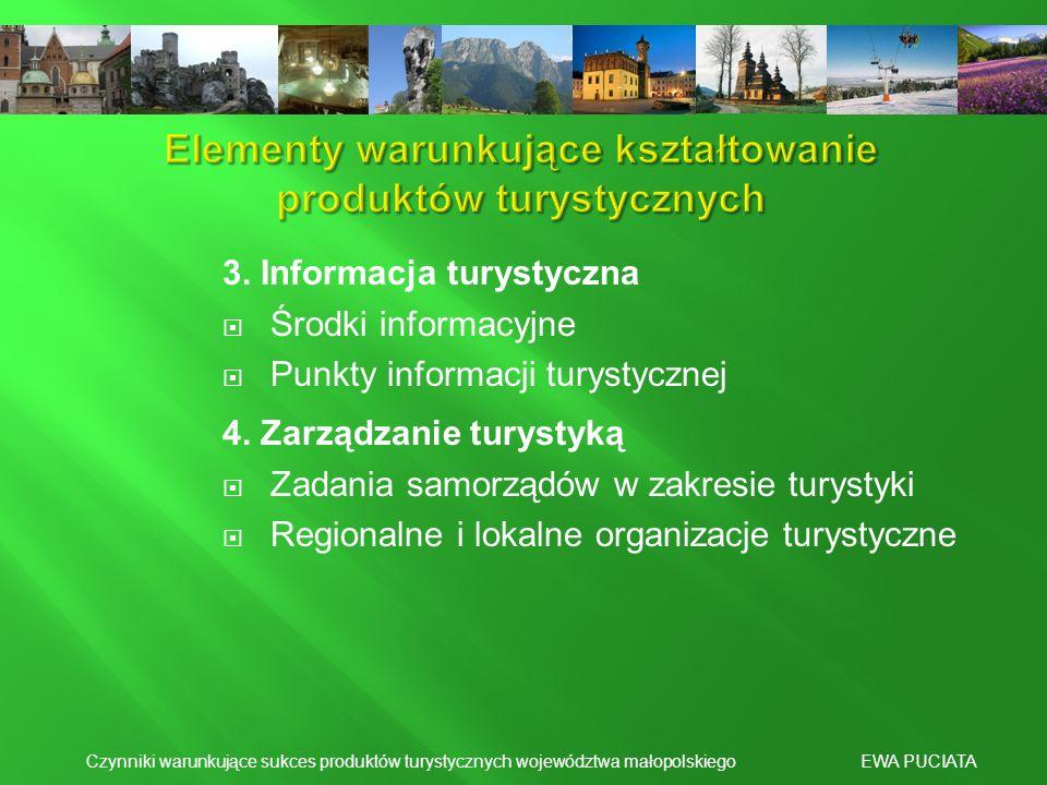 3. Informacja turystyczna Środki informacyjne Punkty informacji turystycznej 4. Zarządzanie turystyką Zadania samorządów w zakresie turystyki Regional