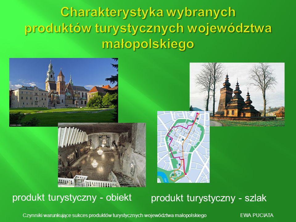 produkt turystyczny - obiekt produkt turystyczny - szlak Czynniki warunkujące sukces produktów turystycznych województwa małopolskiego EWA PUCIATA