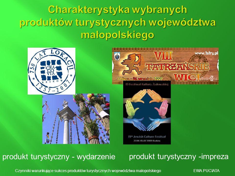 produkt turystyczny - wydarzenie produkt turystyczny -impreza Czynniki warunkujące sukces produktów turystycznych województwa małopolskiego EWA PUCIAT