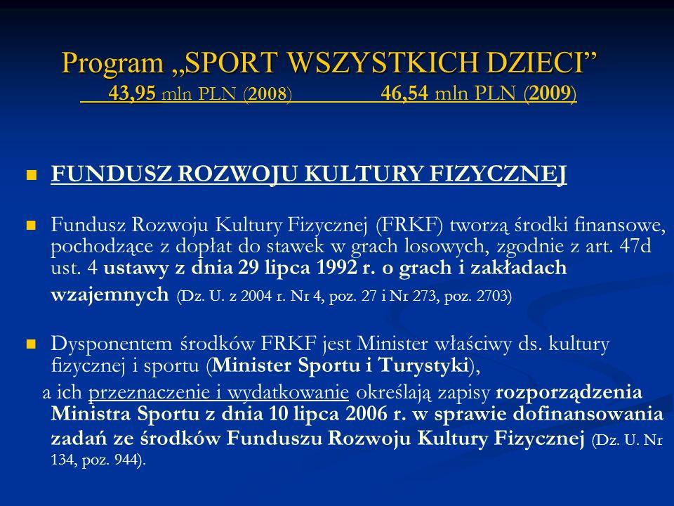 Program SPORT WSZYSTKICH DZIECI 43,95 Program SPORT WSZYSTKICH DZIECI 43,95 mln PLN (2008) 46,54 mln PLN (2009) FUNDUSZ ROZWOJU KULTURY FIZYCZNEJ Fund