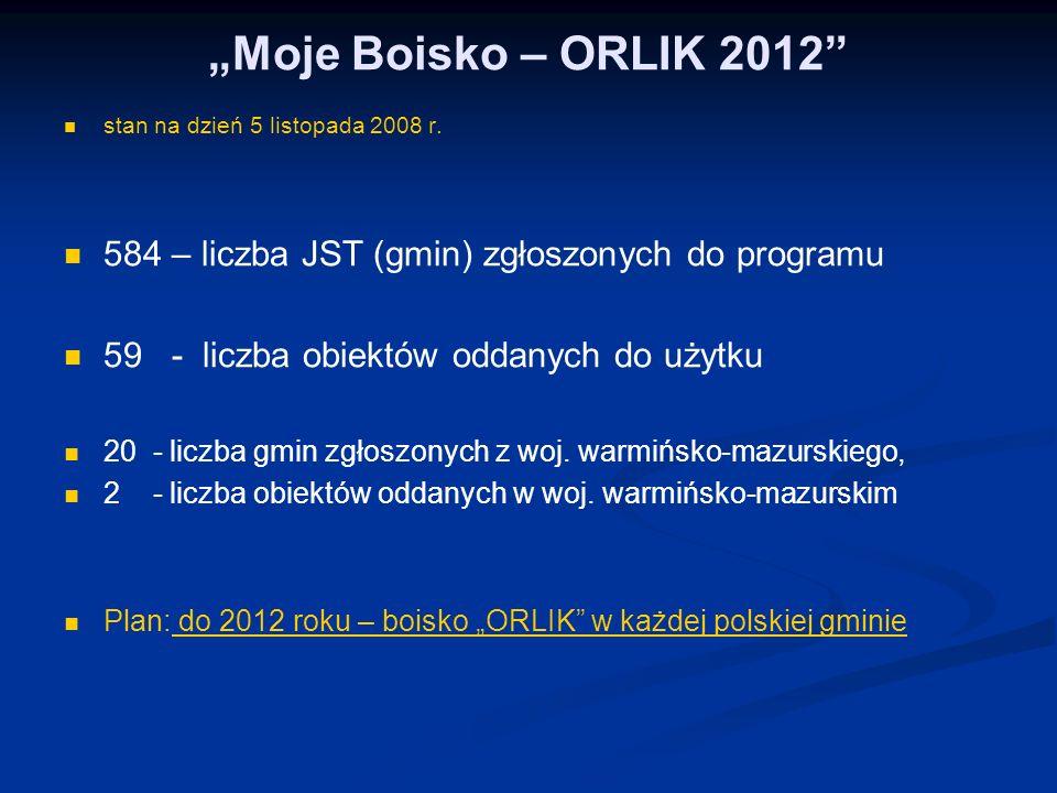 Moje Boisko – ORLIK 2012 stan na dzień 5 listopada 2008 r. 584 – liczba JST (gmin) zgłoszonych do programu 59 - liczba obiektów oddanych do użytku 20