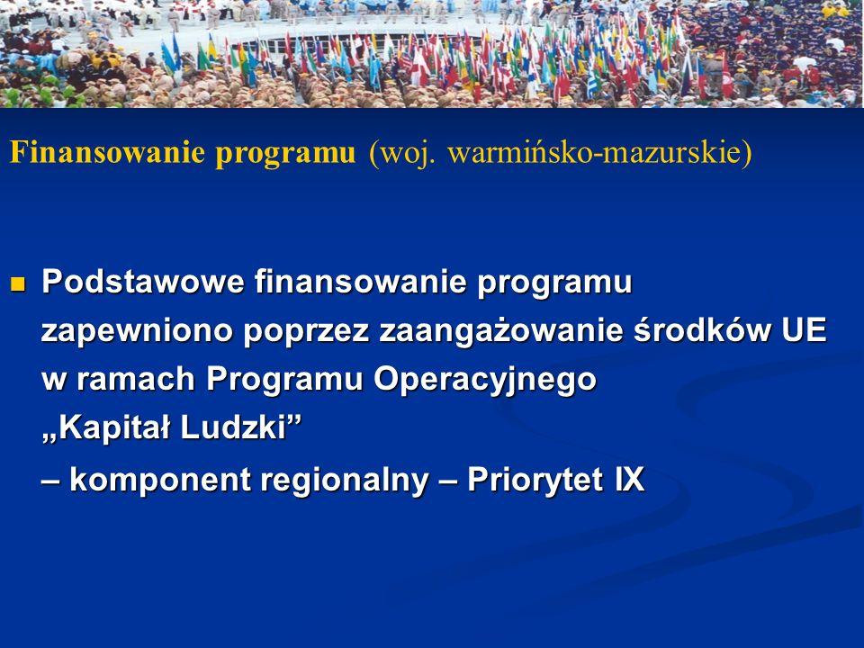 Podstawowe finansowanie programu Podstawowe finansowanie programu zapewniono poprzez zaangażowanie środków UE w ramach Programu Operacyjnego Kapitał L